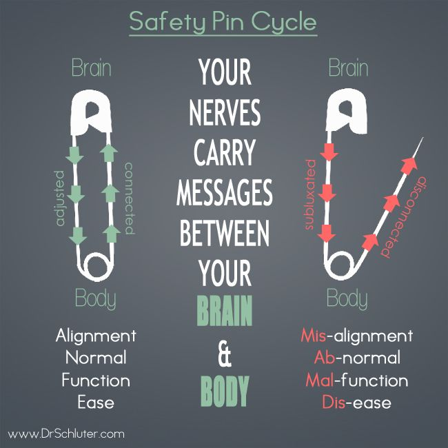 Chiropractic/safety pin analogy
